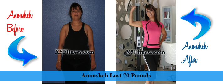 Weight Loss Poway